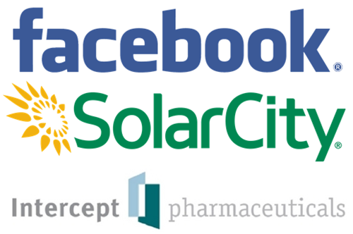 Facebook, SolarCity, Intercept Pharmaceuticals, is Facebook a good stock to buy, is SolarCity a good stock to buy, is Intercept pharmaceuticals a good stock to buy, Dominic Chu, Dow