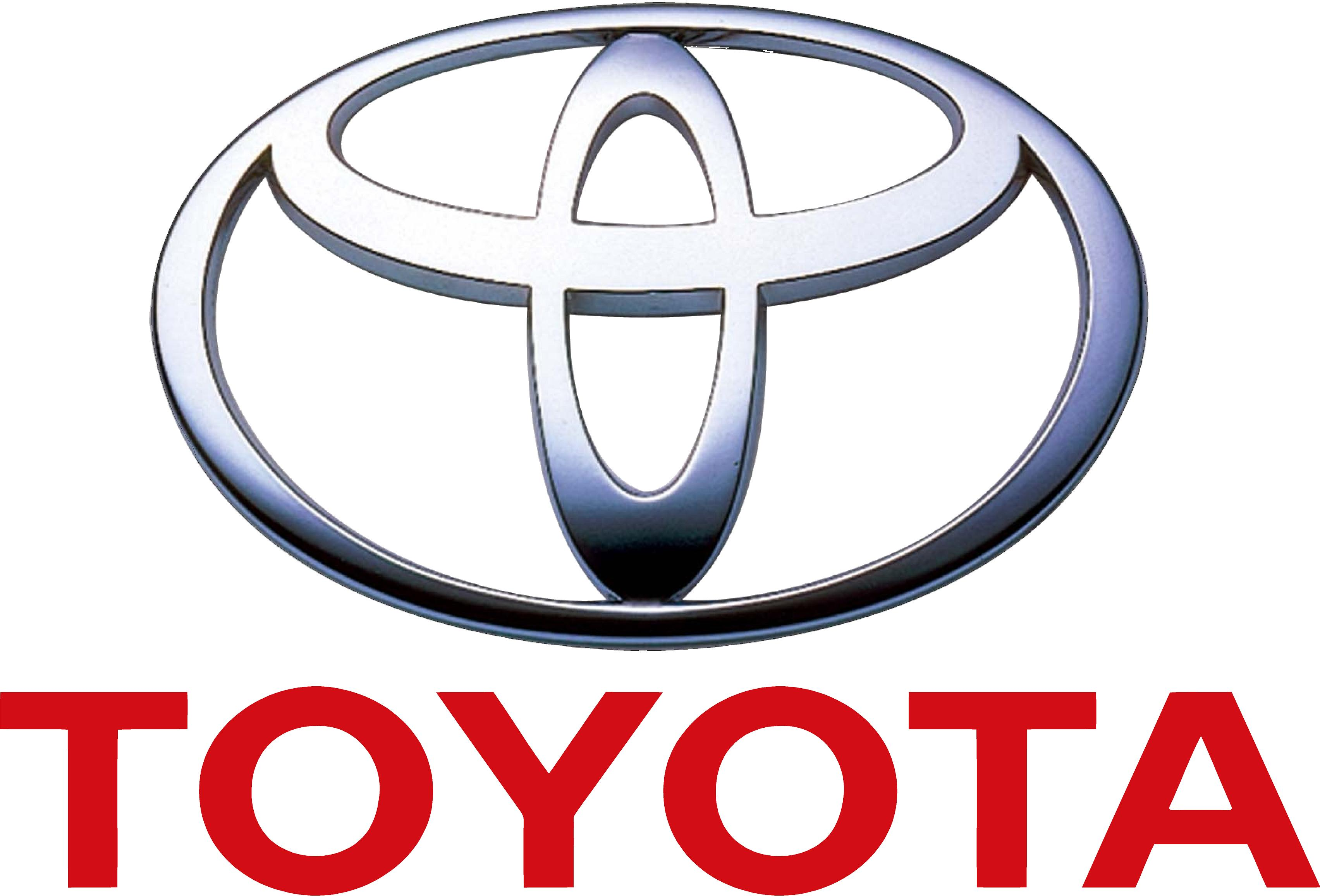 Toyota Motor Corp Adr Tm Set To Outperform Both Ford